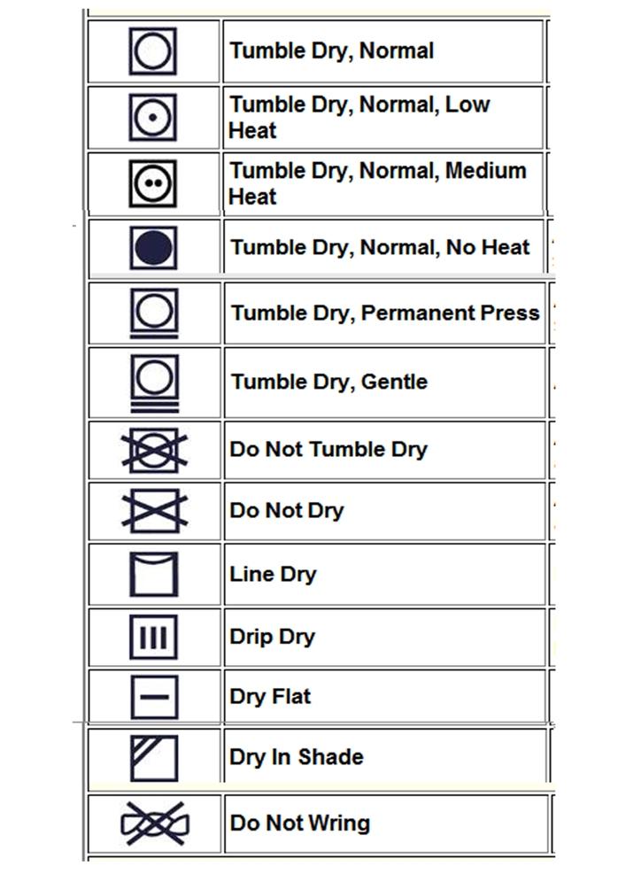 Mengenal Simbol Label Pada Pakaian Click Your Hobby