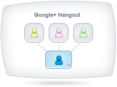 how to start a google hangout video